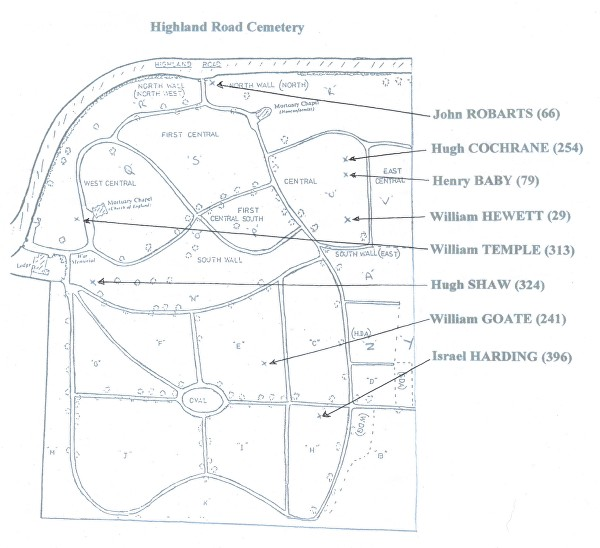 Highland Road Cemetery