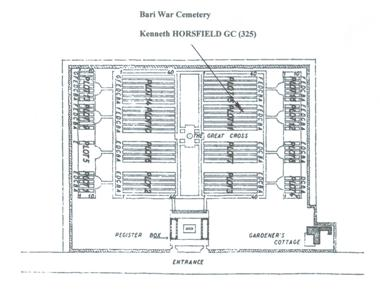 horsfield cemetery plan